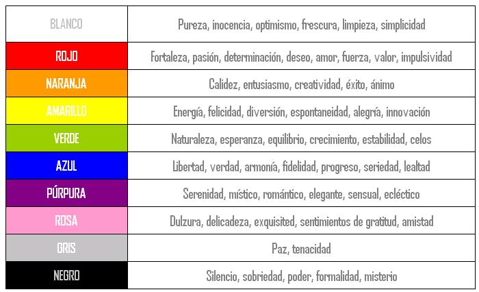 que-significan-los-colores